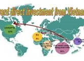 Outward direct investment from Vietnam